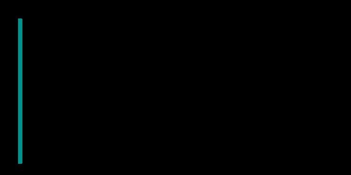 hmrc_logo_720x360